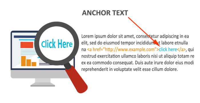anchor text, Anchor Text | Key Player of The Link Building Game
