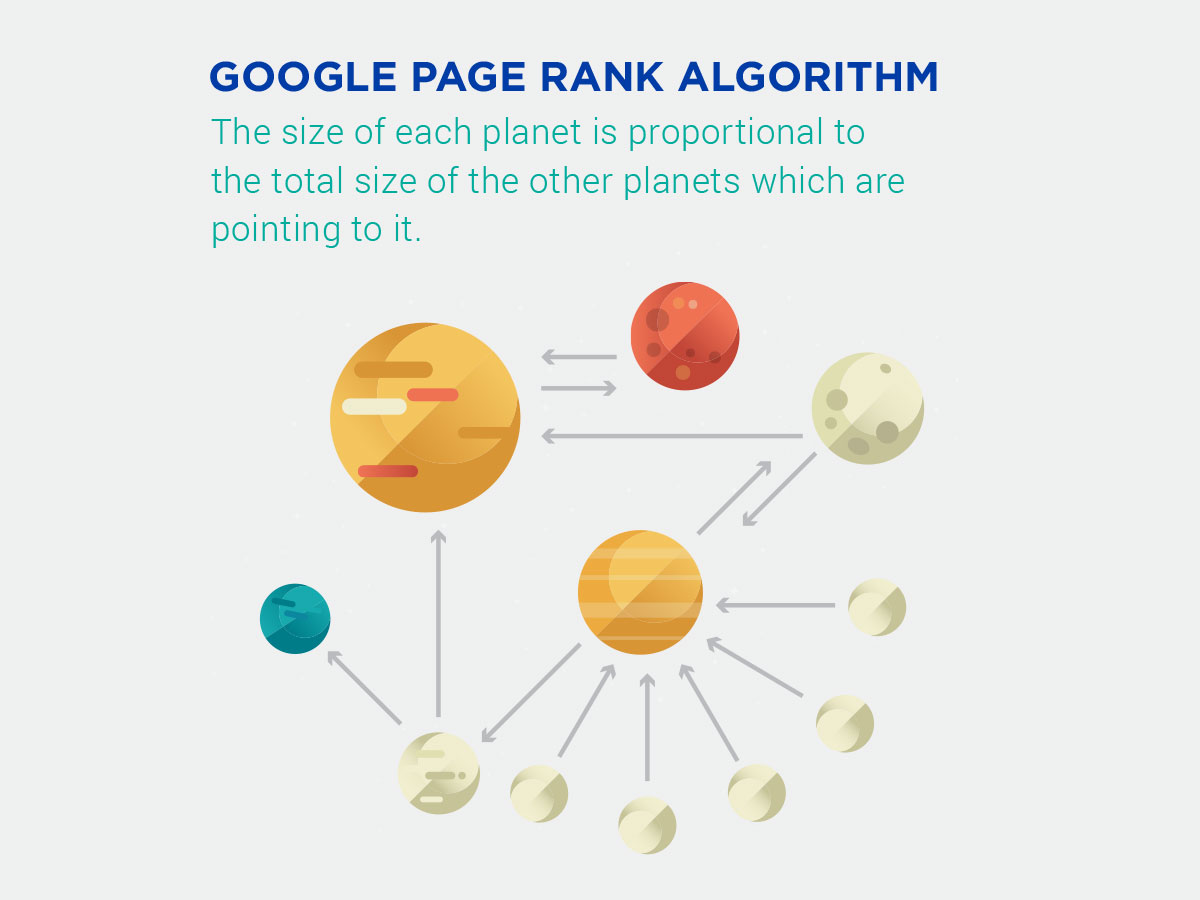 link building for seo, Link Building for SEO | Your Ultimate Guide in 2021 [Updated] link building for seo | your ultimate guide in 2021 [updated] Link Building for SEO | Your Ultimate Guide in 2021 [Updated] Page6 2 1
