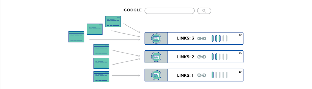 link building for seo, Link Building for SEO | Your Ultimate Guide in 2021 [Updated] link building for seo | your ultimate guide in 2021 [updated] Link Building for SEO | Your Ultimate Guide in 2021 [Updated] Screenshot 2020 07 25 at 12