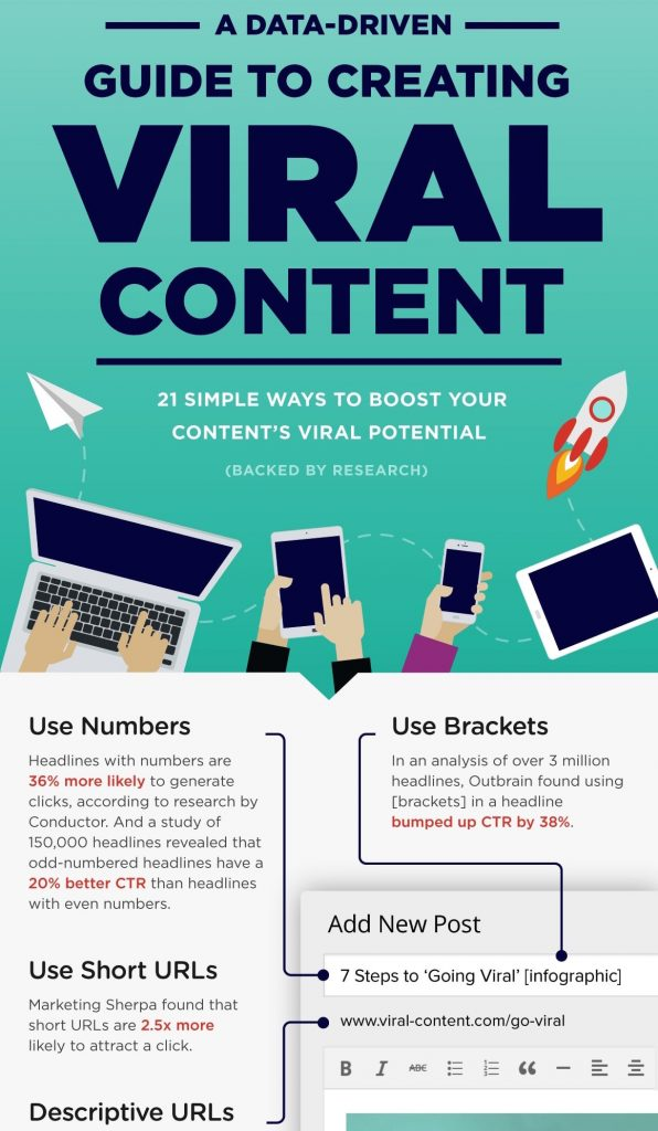 content marketing, What is Content Marketing? Your Complete Go-To Guide what is content marketing? your complete go-to guide What is Content Marketing? Your Complete Go-To Guide viral content infographic min 1 596x1024